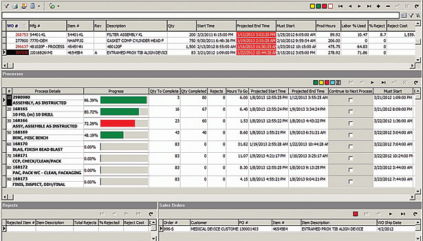 manufacturing-erp-system-delmiaworks