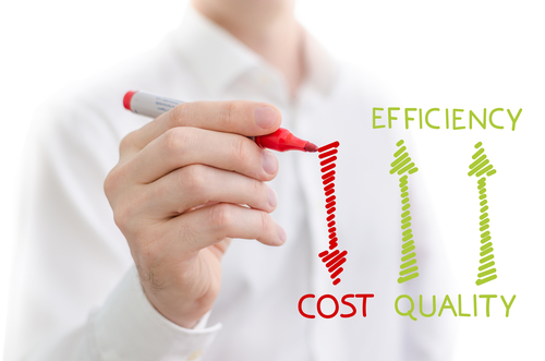 Production-capacity-overview-with-Gantt-charts-Quality-efficiency-and-cost-mrpeasy