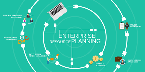 Implementing MRPII: The Core of Manufacturing ERP