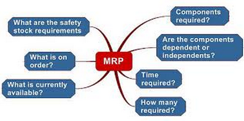 benefits-of-mrp-system