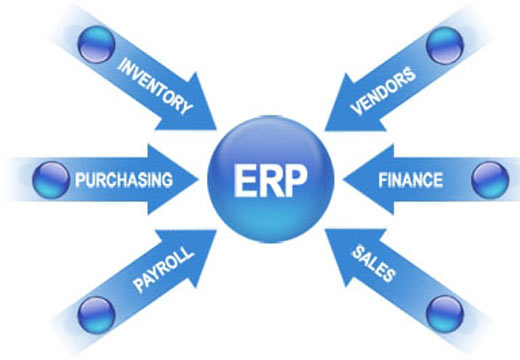 inventory-erp-warehouse-software