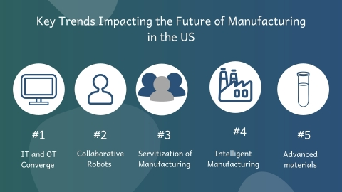 5-key-manufacturing-trends