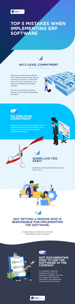 INFOGRAPHIC-Top-5-Mistakes-When-Implementing-ERP-Software