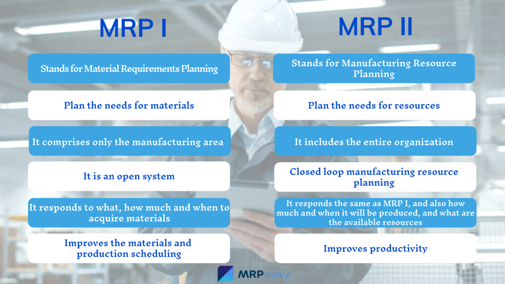 Differences-between-mrp-I-and-mrp-II