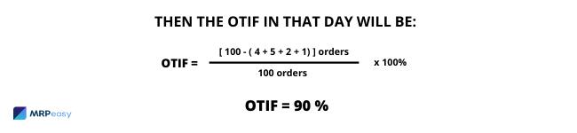 On-time-in-full-OTIF-2