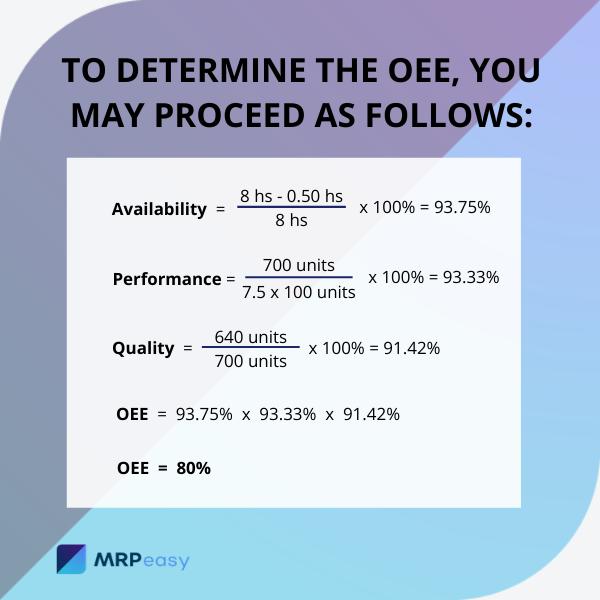Overall-Equipment-Effectiveness