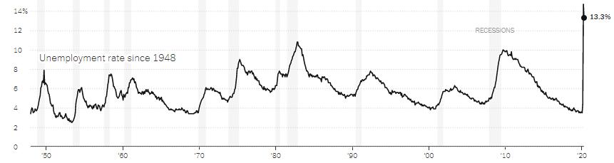 Drop-in-U.S-Unemployment