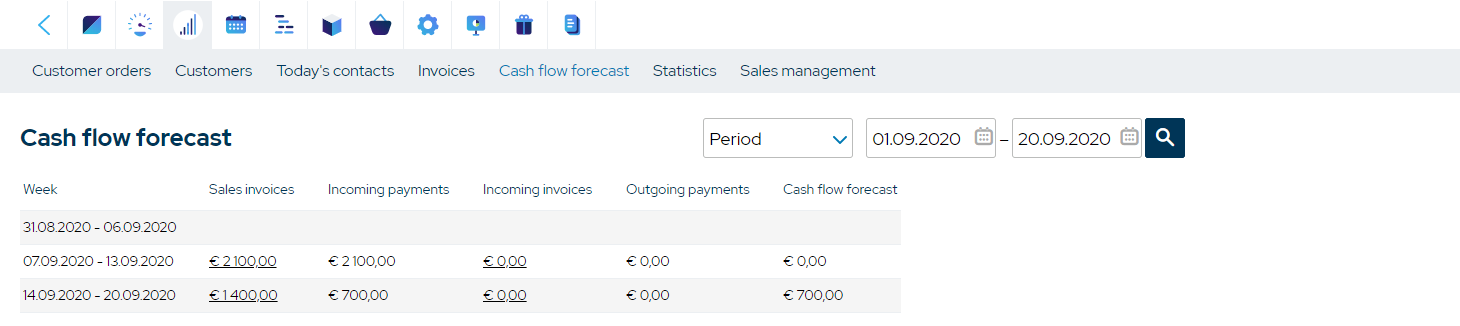 crm-for-manufacturing-industry-cash-flow
