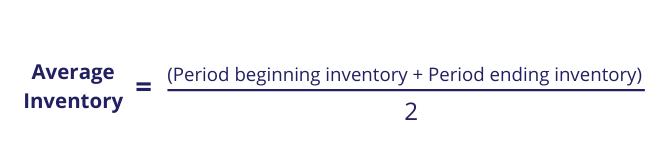 average-inventory