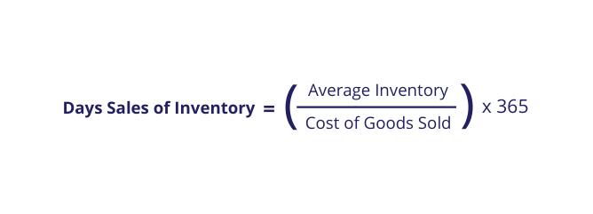 days-sales-inventory