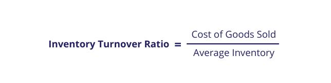 inventory-turnover-ratio-formula
