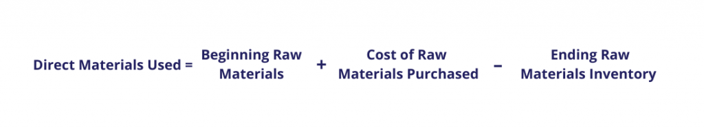 direct-materials-used
