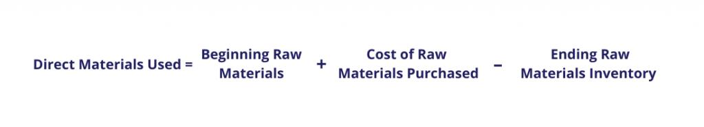 direkt-verwendete-materialien