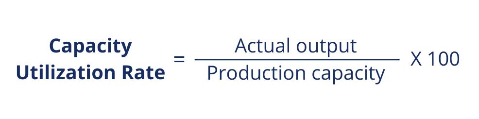 capacity-utilization-rate
